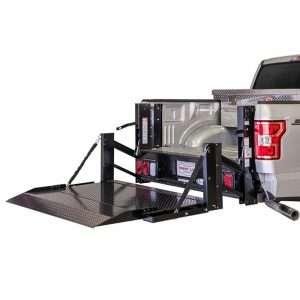 Hydraulic Liftgates